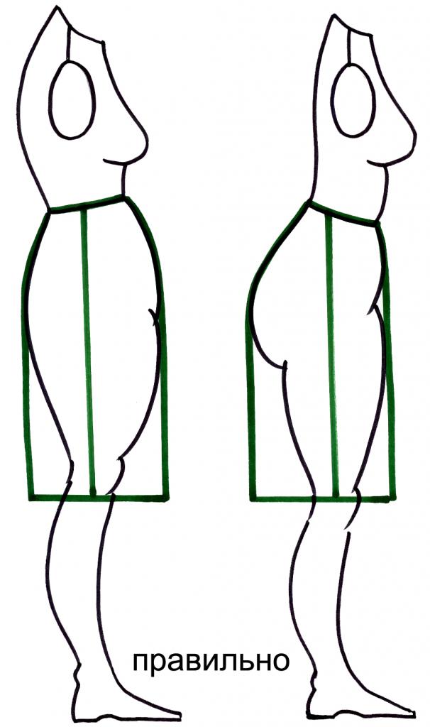 сделать чертеж прямой юбки: